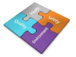 Integration-Management-System-Internal-Audit